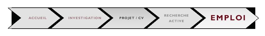 frise-methodo-projet2